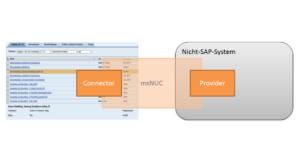 Non SAP UWL Connector