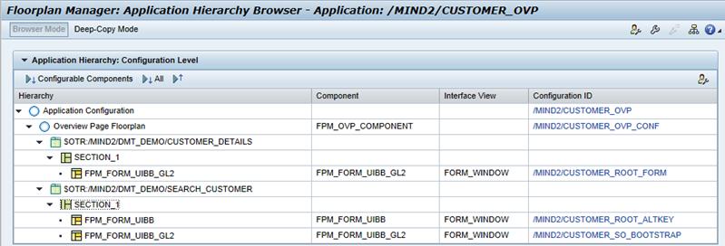 Abbildung 4: Application Hierarchy Browser aus FPM Toolbar