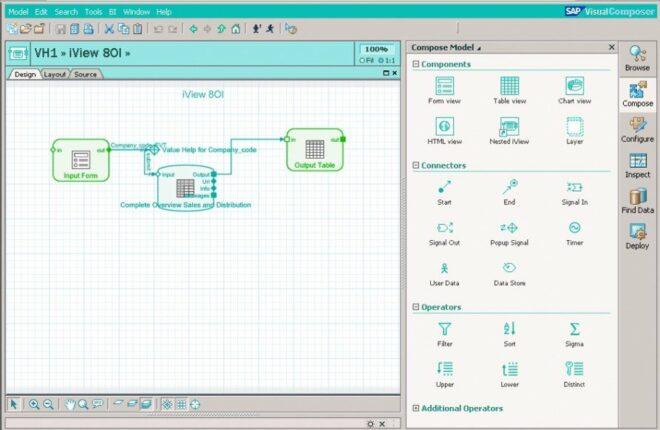 Visual Composer Modellierungsumgebung