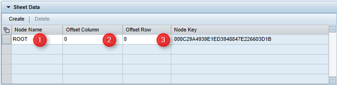 Mapping Configuration Sheet Data