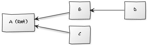 Mapping Configuration: Knoten in Excel Tabellenblättern