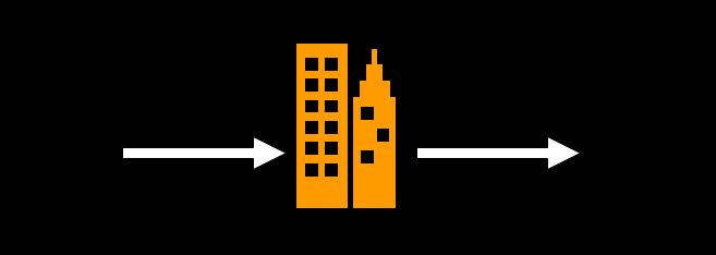 SAP System: Zusammenhang Kreditor und Debitor