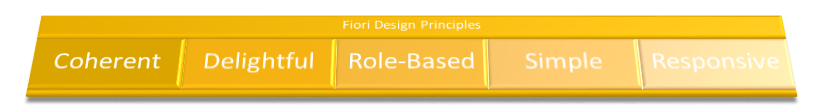 Fiori Design Principles