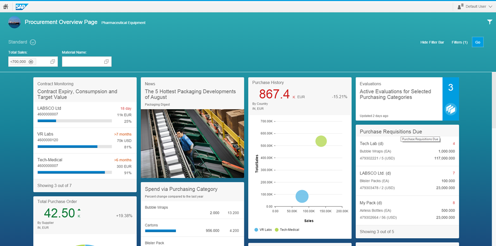 Fiori Overview Page  (Quelle: SAP)