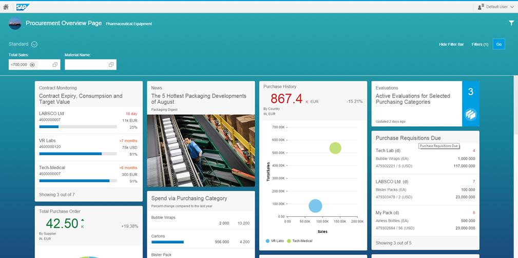 Fiori Overview Page  (Quelle: SAP)