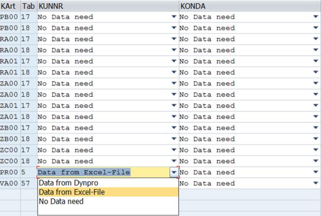 Preisimporter: Für jede Konditionsart ist die Datenquelle individuell anpassbar