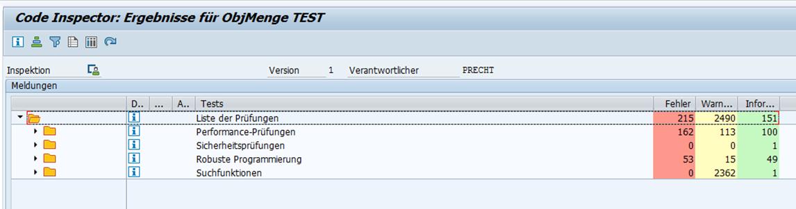 SAP Hana: ABAP Test Cockpit
