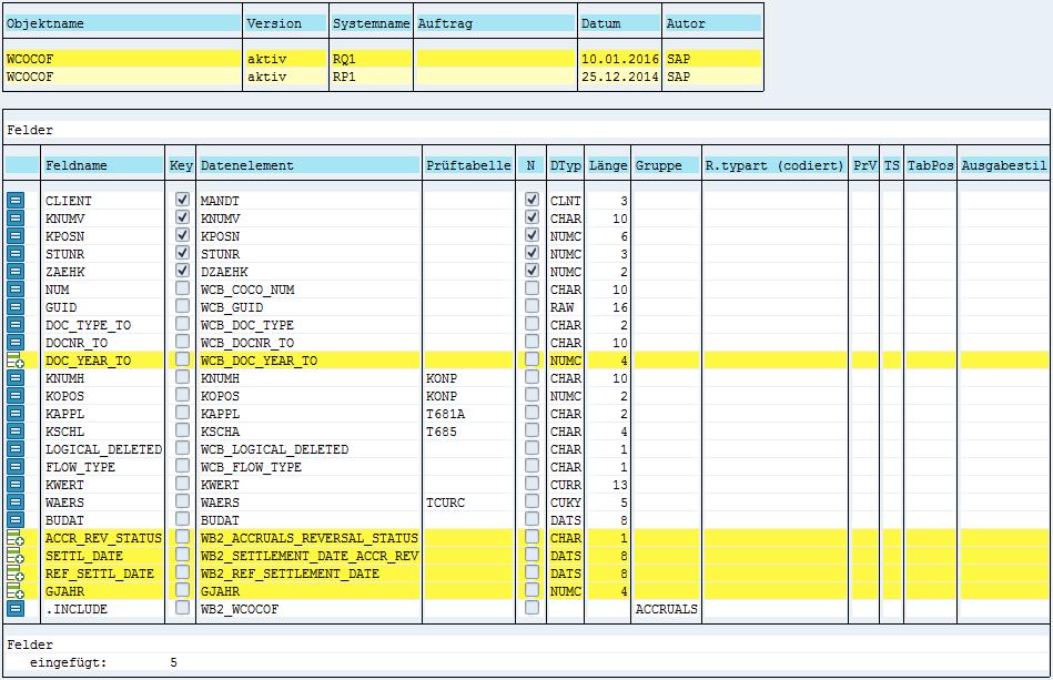 Rückstellungen - Änderungen an der Tabelle WCOCOF