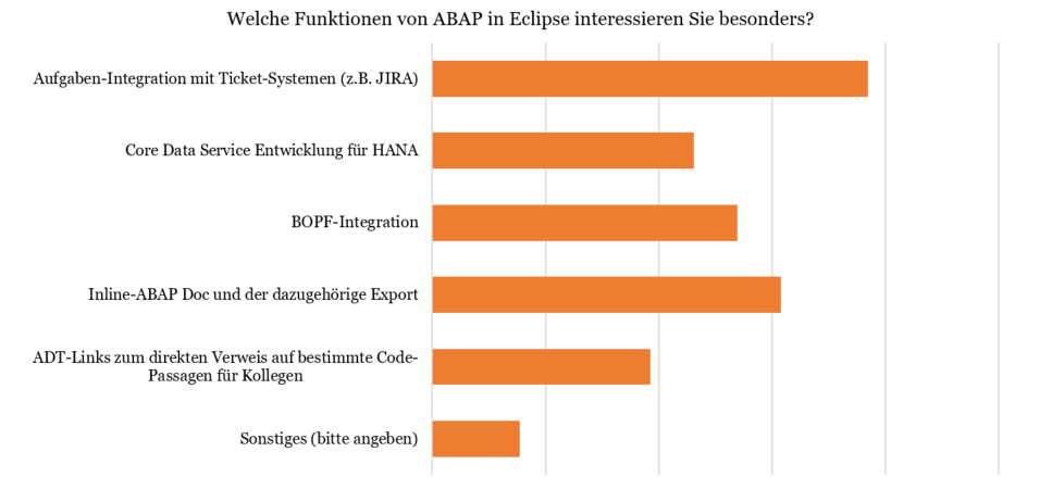 Interessante Funktionen in Eclipse