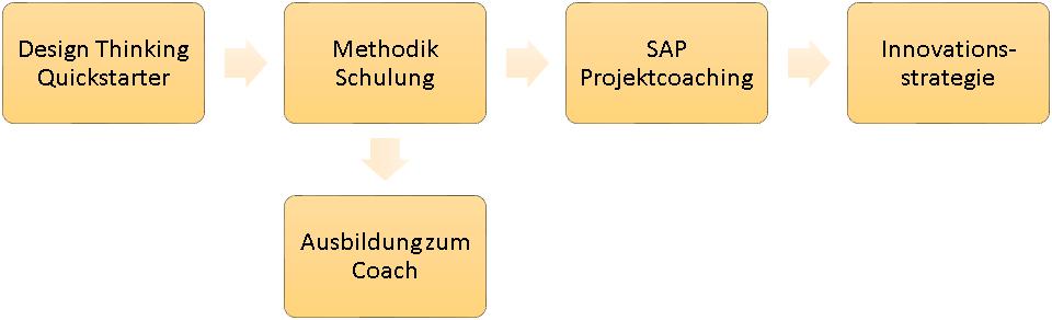 DT_angebotsstruktur