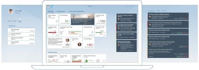 Fiori Launchpad mit Fiori 2.0