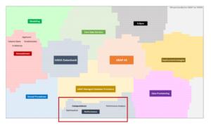 Wissenlandkarte_Codepushdown