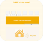 s4hana pricing model
