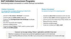 Gegenüberstellung Product vs. Contract Conversion bei S/4HANA Lizenzen