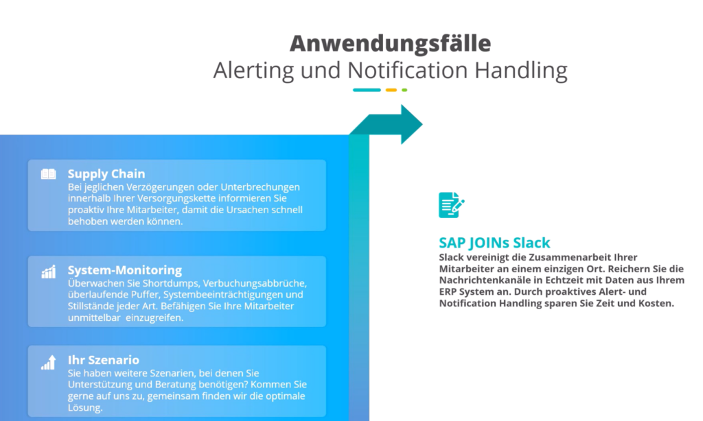 Anwendungsfälle SAP-Slack Schnittstelle