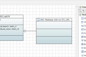 Klassendiagramme in SAP importieren leicht gemacht: Ausgangssituation: Ihr einfaches Klassendiagramm aus Papyrus (Eclipse-Plugin)...