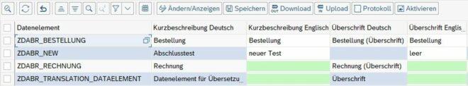deaktivierter Filter im Übersetzungstool